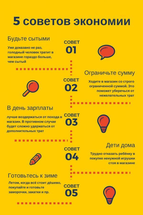 5 sovetov ekonomii 1